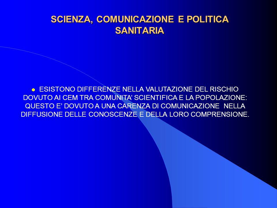 SCIENZA, COMUNICAZIONE E POLITICA SANITARIA l ESISTONO DIFFERENZE NELLA VALUTAZIONE DEL RISCHIO DOVUTO AI CEM TRA COMUNITA' SCIENTIFICA E LA POPOLAZIONE: QUESTO E' DOVUTO A UNA CARENZA DI COMUNICAZIONE NELLA DIFFUSIONE DELLE CONOSCENZE E DELLA LORO COMPRENSIONE.