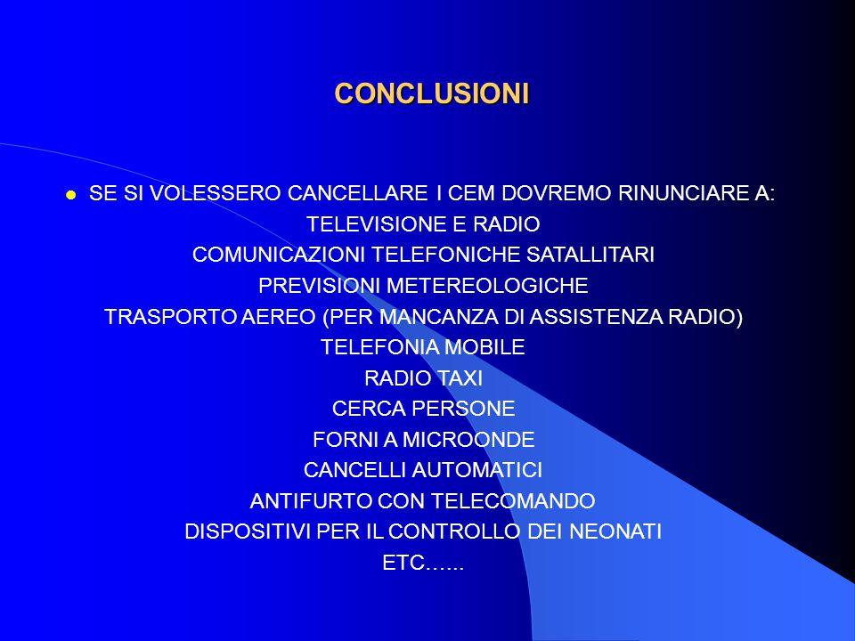CONCLUSIONI l SE SI VOLESSERO CANCELLARE I CEM DOVREMO RINUNCIARE A: TELEVISIONE E RADIO COMUNICAZIONI TELEFONICHE SATALLITARI PREVISIONI METEREOLOGICHE TRASPORTO AEREO (PER MANCANZA DI ASSISTENZA RADIO) TELEFONIA MOBILE RADIO TAXI CERCA PERSONE FORNI A MICROONDE CANCELLI AUTOMATICI ANTIFURTO CON TELECOMANDO DISPOSITIVI PER IL CONTROLLO DEI NEONATI ETC…...