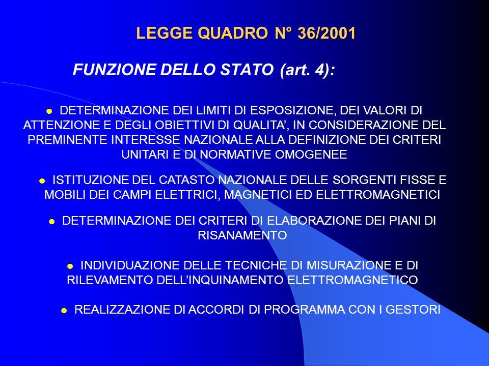 LEGGE QUADRO N° 36/2001 COMPETENZE DELLE REGIONI (art.