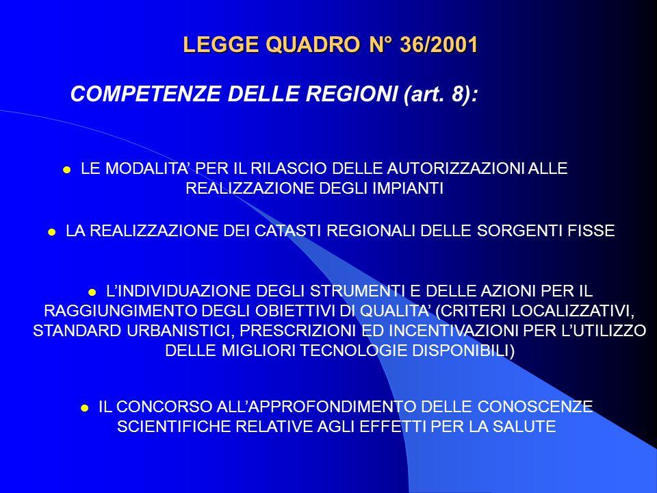 LEGGE QUADRO N° 36/2001 COMPETENZE DELLE REGIONI (art. 8): l LE MODALITA' PER IL RILASCIO DELLE AUTORIZZAZIONI ALLE REALIZZAZIONE DEGLI IMPIANTI l LA