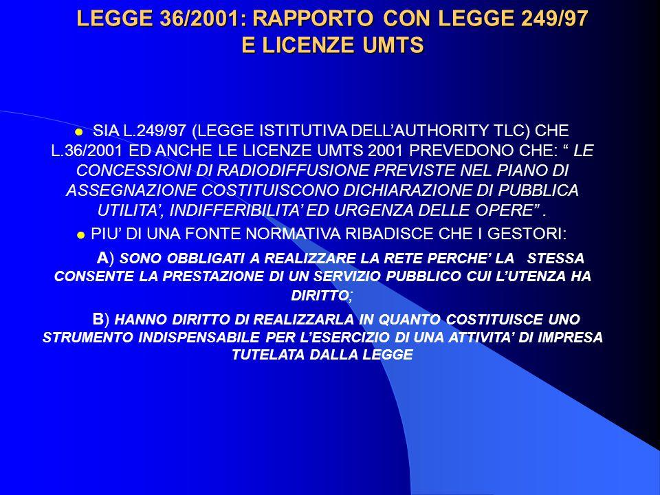 LEGGE 36/2001: RAPPORTO CON LEGGE 249/97 E LICENZE UMTS l SIA L.249/97 (LEGGE ISTITUTIVA DELL'AUTHORITY TLC) CHE L.36/2001 ED ANCHE LE LICENZE UMTS 20