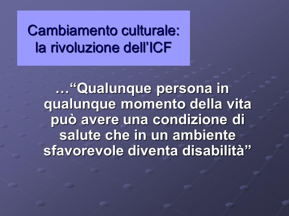 Fondamenti dell' ICF Funzionamento Umano  non la sola disabilità Modello Universale  non modello per minoranze Modello Integrato  non solo medico o