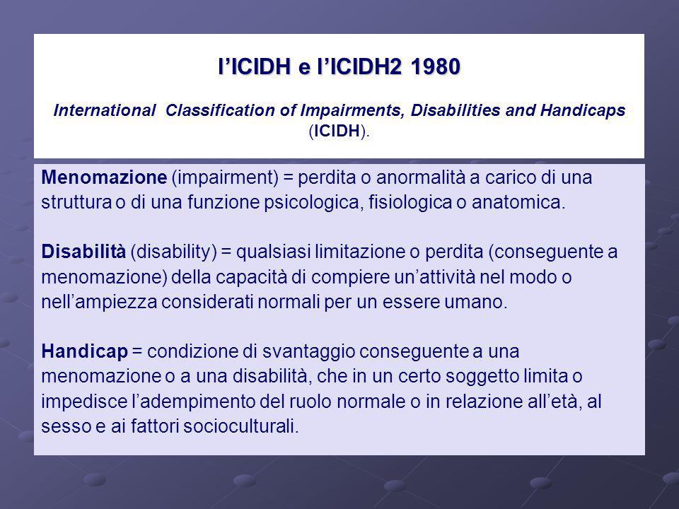 Classificazioni Internazionali dell Organizzazione Mondiale della Sanità ICD 10 CLASSIFICAZIONE STATISTICA INTERNAZIONALE DELLE MALATTIE E DEI PROBLEMI SANITARI CORRELATI Livello Nosografico ICF/ICF – CY Classificazione Internazionale del Funzionamento, della Disabilità e della Salute Livello Funzionale