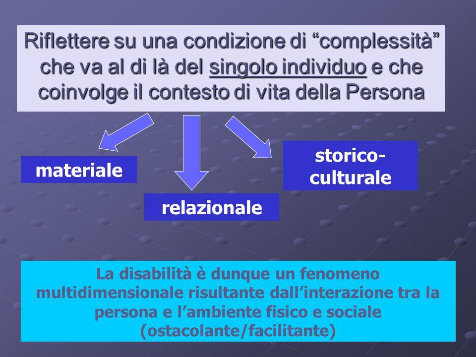 Processo Diagnostico è il Processo di Conoscenza che comprende un complesso di interventi a conoscere e capire il soggetto e il suo disturbo.