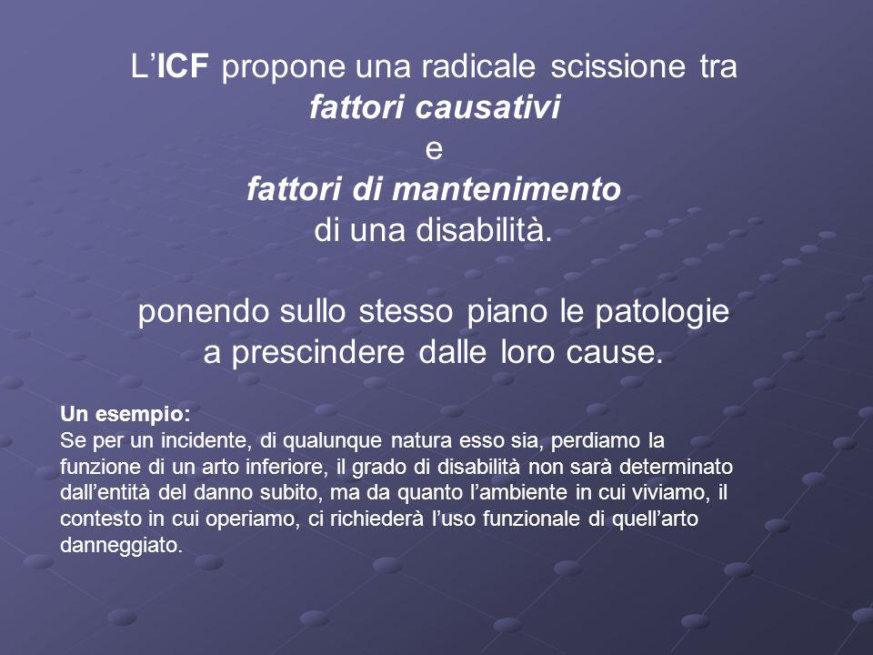 Condizione di salute Termine ombrello per malattia, disturbo, lesione, trauma. Può comprendere altre circostanze (gravidanza, invecchiamento, stress,