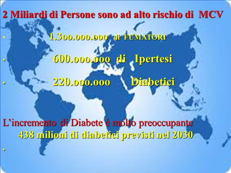1.3oo.ooo.ooo di FUMATORI 600.ooo.ooo di Ipertesi 600.ooo.ooo di Ipertesi 220.ooo.ooo Diabetici 220.ooo.ooo Diabetici L'incremento di Diabete è molto