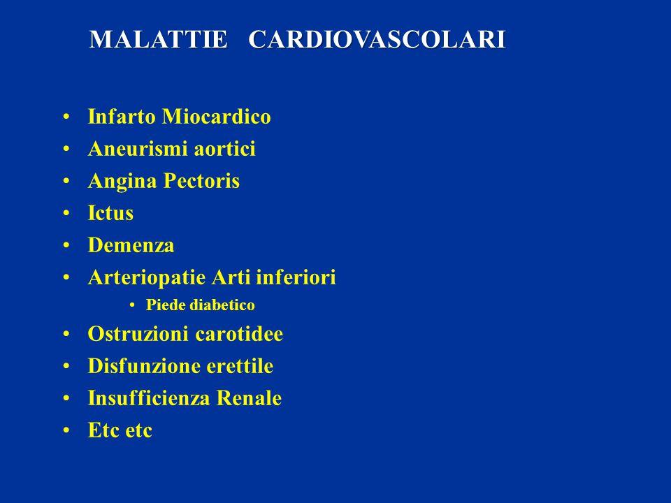 Infarto Miocardico Aneurismi aortici Angina Pectoris Ictus Demenza Arteriopatie Arti inferiori Piede diabetico Ostruzioni carotidee Disfunzione eretti