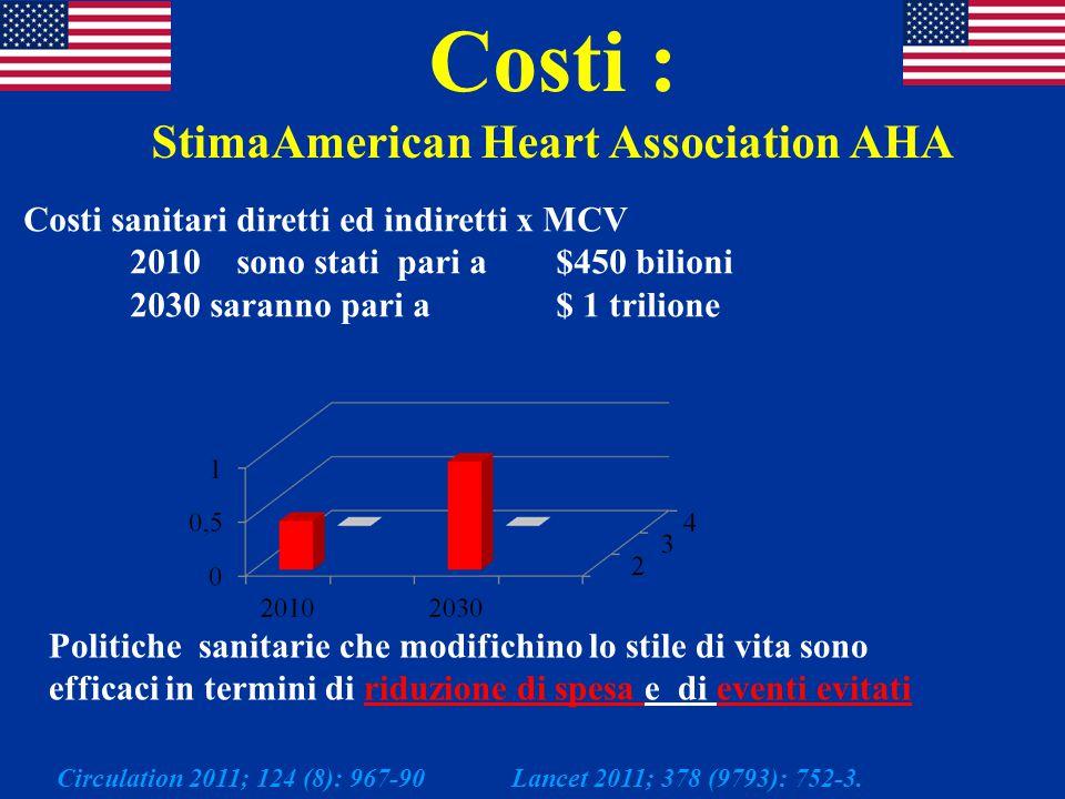 Costi sanitari diretti ed indiretti x MCV 2010 sono stati pari a $450 bilioni 2030 saranno pari a $ 1 trilione Circulation 2011; 124 (8): 967-90 Lance