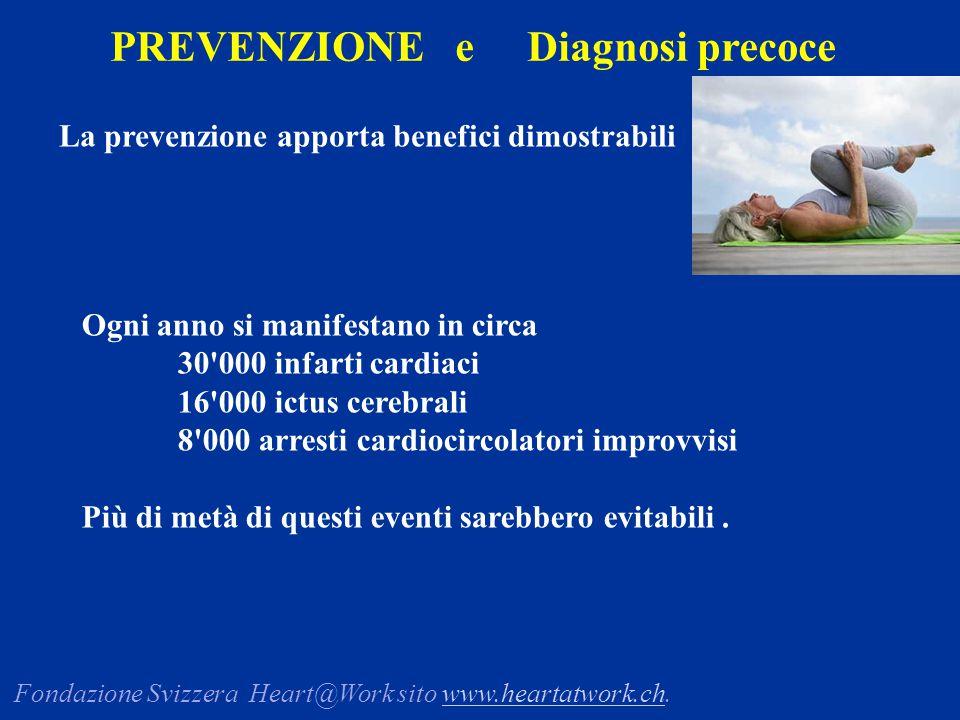 PREVENZIONE e Diagnosi precoce La prevenzione apporta benefici dimostrabili Ogni anno si manifestano in circa 30'000 infarti cardiaci 16'000 ictus cer