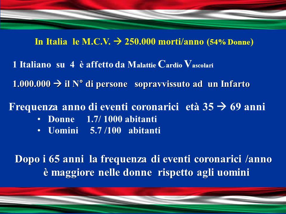 In Italia le M.C.V.  250.000 morti/anno ( 54% Donne ) 1 Italiano su 4 è affetto da M alattie C ardio V ascolari 1.000.000  il N° di persone sopravvi