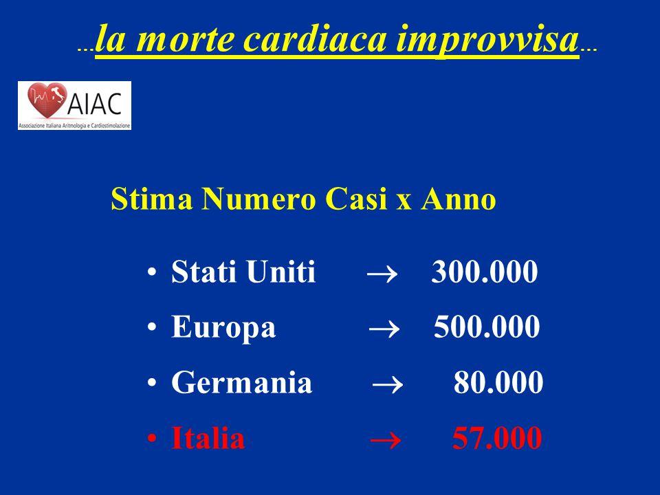 Stima Numero Casi x Anno Stati Uniti  300.000 Europa  500.000 Germania  80.000 Italia  57.000 … la morte cardiaca improvvisa …