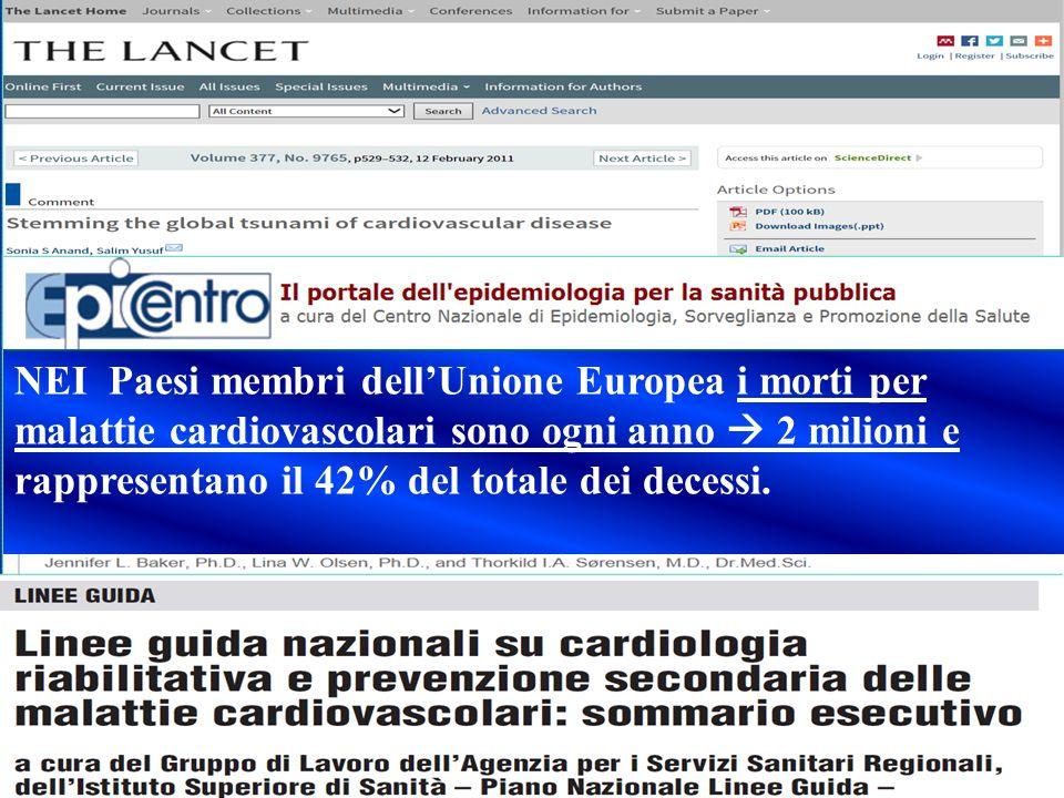 NEI Paesi membri dell'Unione Europea i morti per malattie cardiovascolari sono ogni anno  2 milioni e rappresentano il 42% del totale dei decessi.