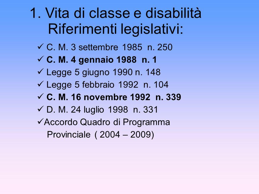1. Vita di classe e disabilità Riferimenti legislativi: C. M. 3 settembre 1985 n. 250 C. M. 4 gennaio 1988 n. 1 Legge 5 giugno 1990 n. 148 Legge 5 feb