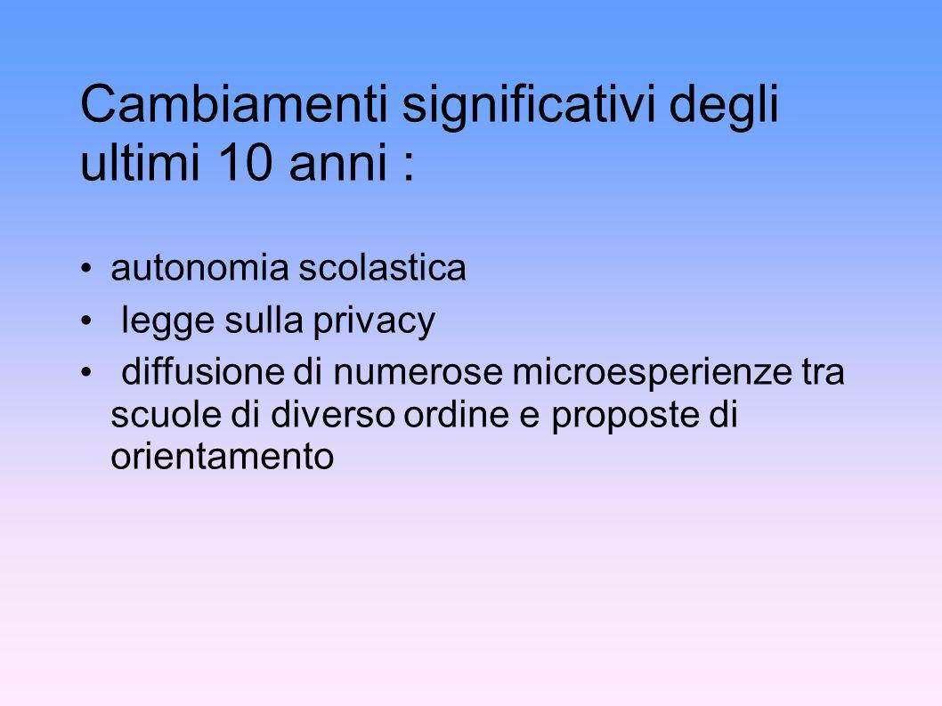 Cambiamenti significativi degli ultimi 10 anni : autonomia scolastica legge sulla privacy diffusione di numerose microesperienze tra scuole di diverso ordine e proposte di orientamento
