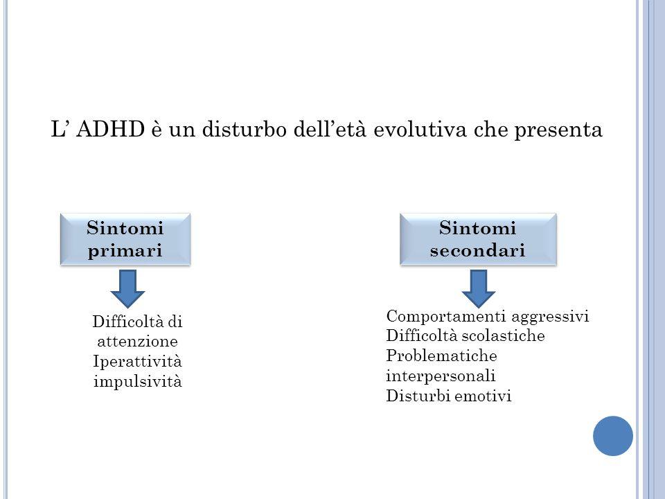 L' ADHD è un disturbo dell'età evolutiva che presenta Sintomi primari Sintomi secondari Sintomi secondari Difficoltà di attenzione Iperattività impulsività Comportamenti aggressivi Difficoltà scolastiche Problematiche interpersonali Disturbi emotivi