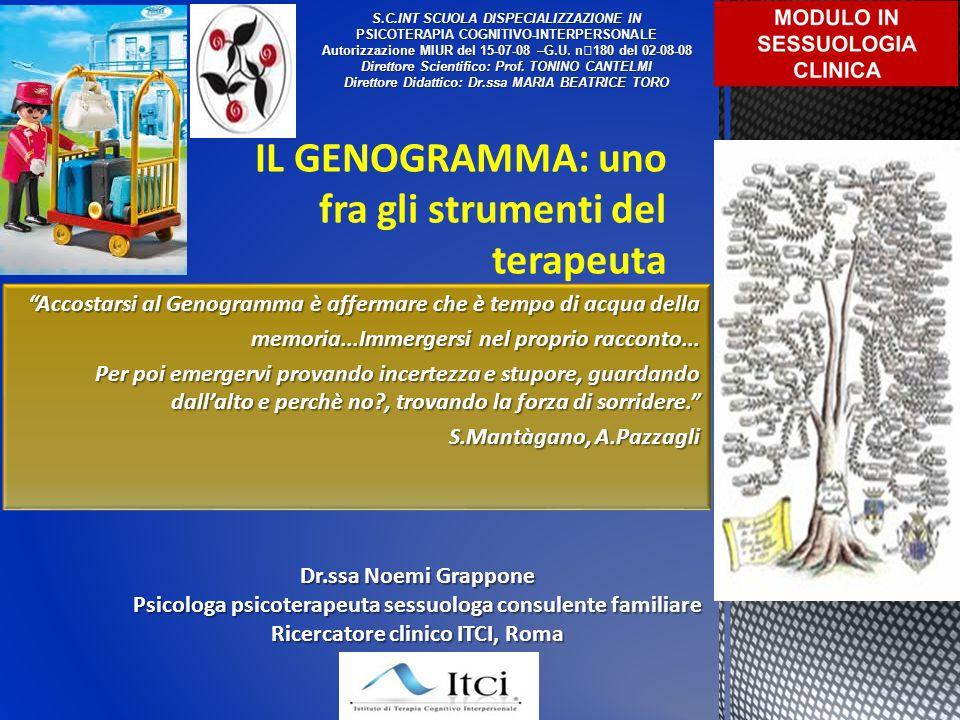  Il genogramma, conosciuto anche come studio di McGoldrick-Gerson, è un disegno che rappresenta, in maniera grafica, un insieme di persone, in relazione tra loro, che appartengono alla medesima storia familiare.