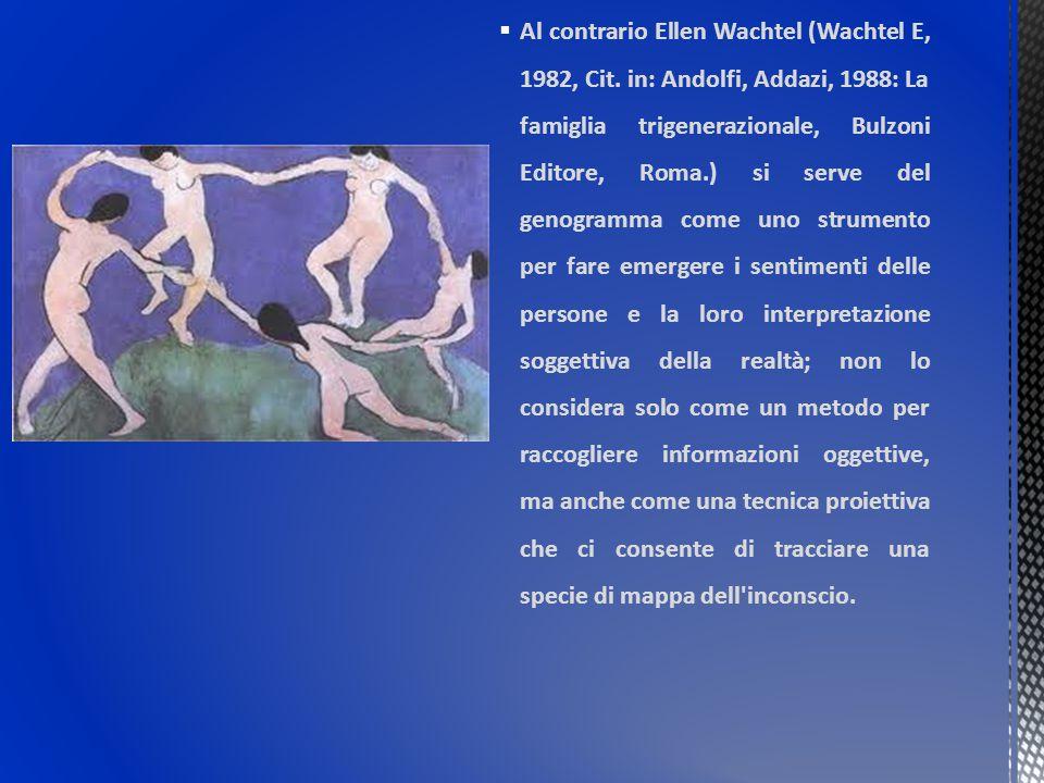  Al contrario Ellen Wachtel (Wachtel E, 1982, Cit. in: Andolfi, Addazi, 1988: La famiglia trigenerazionale, Bulzoni Editore, Roma.) si serve del geno