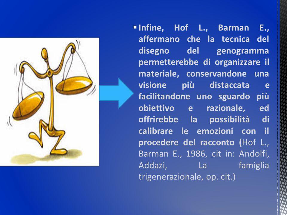  Infine, Hof L., Barman E., affermano che la tecnica del disegno del genogramma permetterebbe di organizzare il materiale, conservandone una visione più distaccata e facilitandone uno sguardo più obiettivo e razionale, ed offrirebbe la possibilità di calibrare le emozioni con il procedere del racconto (Hof L., Barman E., 1986, cit in: Andolfi, Addazi, La famiglia trigenerazionale, op.