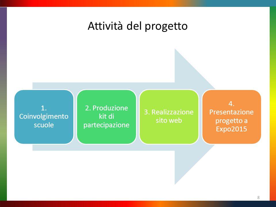 Attività del progetto 8 1. Coinvolgimento scuole 2. Produzione kit di partecipazione 3. Realizzazione sito web 4. Presentazione progetto a Expo2015