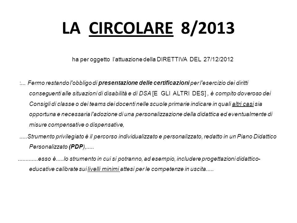 LA CIRCOLARE 8/2013 ha per oggetto l'attuazione della DIRETTIVA DEL 27/12/2012 :... Fermo restando l'obbligo di presentazione delle certificazioni per