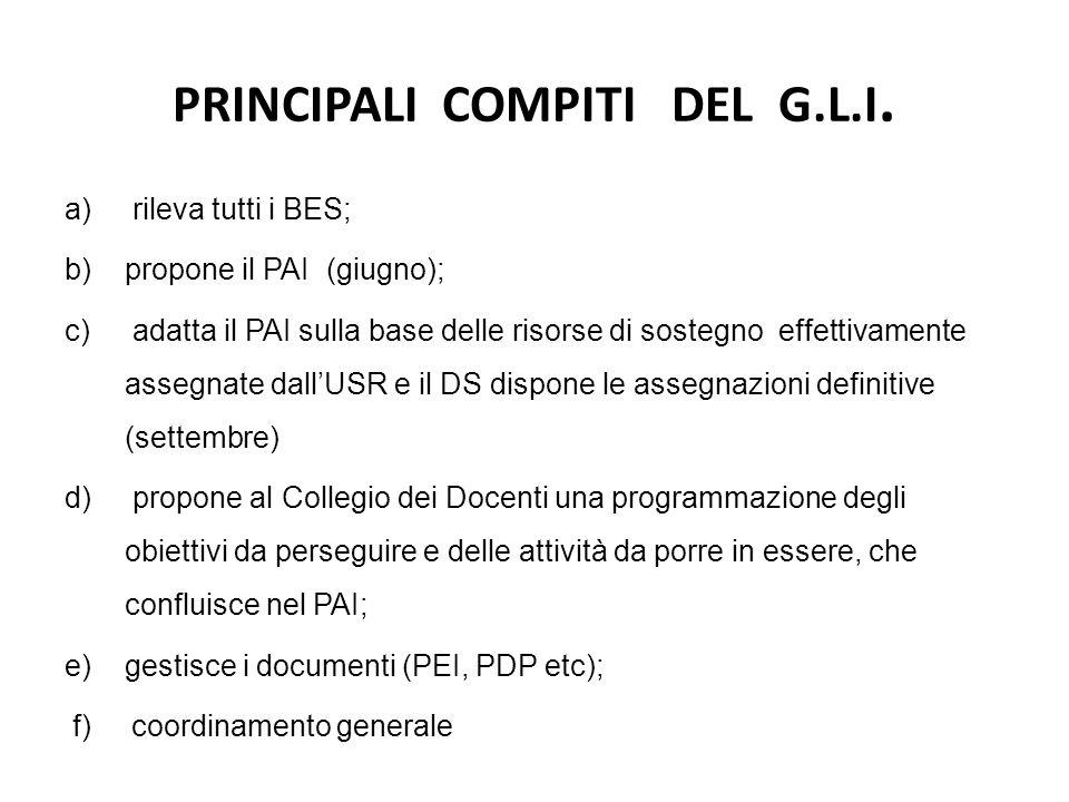 PRINCIPALI COMPITI DEL G.L.I. a) rileva tutti i BES; b)propone il PAI (giugno); c) adatta il PAI sulla base delle risorse di sostegno effettivamente a