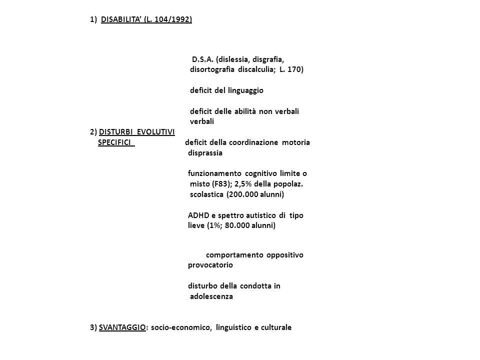 1) DISABILITA' (L. 104/1992) D.S.A. (dislessia, disgrafia, disortografia discalculia; L. 170) deficit del linguaggio deficit delle abilità non verbali