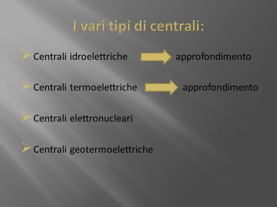  Centrali idroelettriche approfondimento  Centrali termoelettriche approfondimento  Centrali elettronucleari  Centrali geotermoelettriche