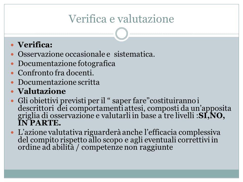 Verifica e valutazione Verifica: Osservazione occasionale e sistematica.