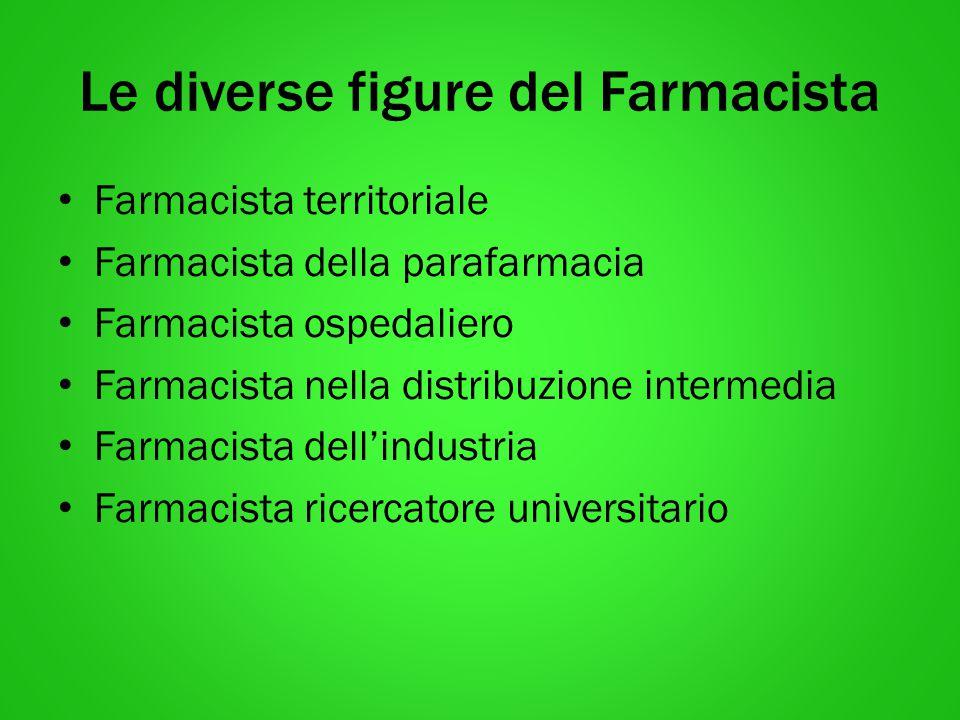 Le diverse figure del Farmacista Farmacista territoriale Farmacista della parafarmacia Farmacista ospedaliero Farmacista nella distribuzione intermedi