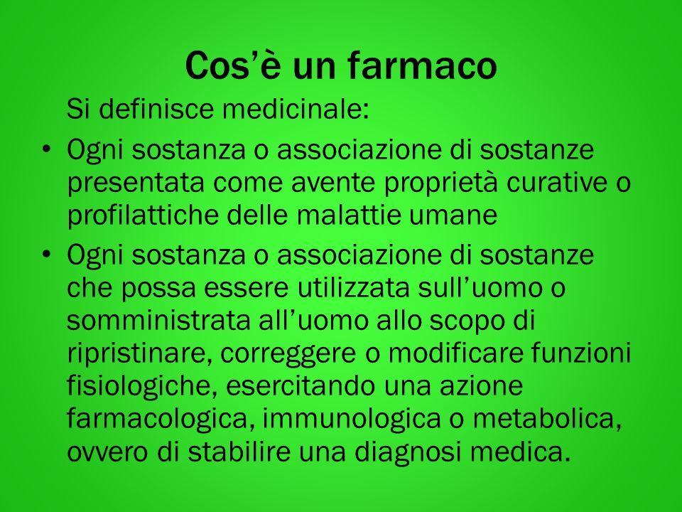 Cos'è un farmaco Si definisce medicinale: Ogni sostanza o associazione di sostanze presentata come avente proprietà curative o profilattiche delle mal