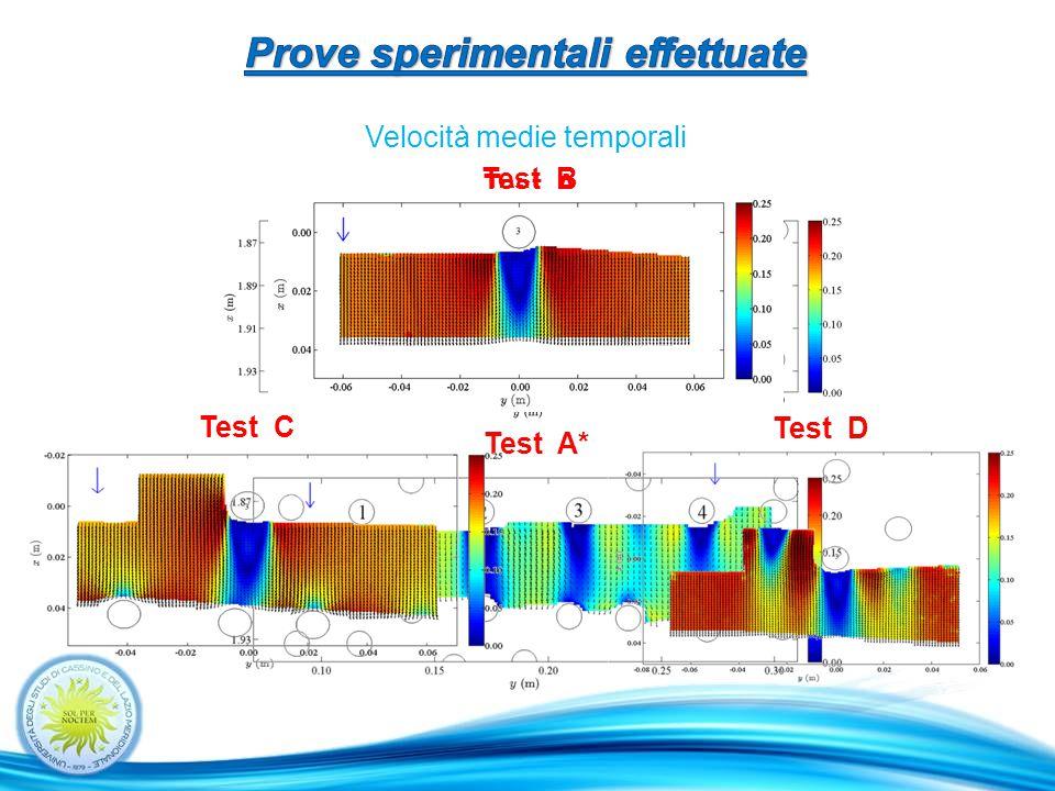 Test A Test A* Velocità medie temporali Test B Test C Test D
