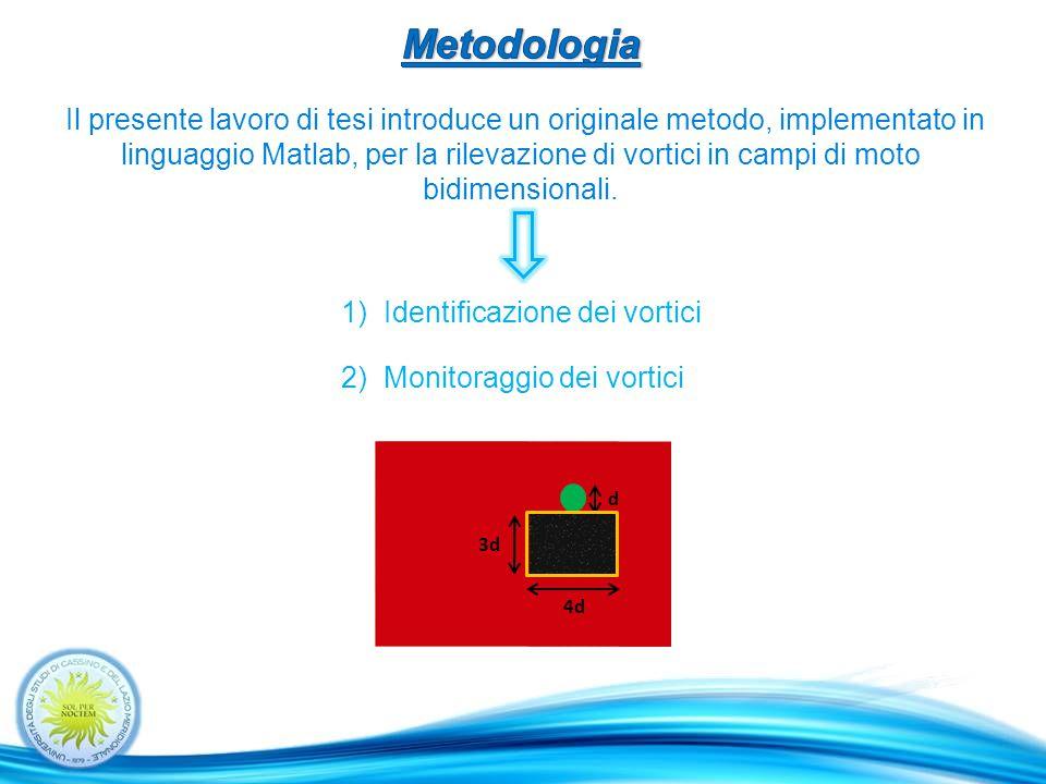 1) Identificazione dei vortici Criterio delle linee isovelocità