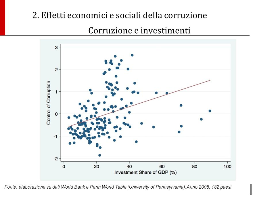 Corruzione e investimenti Fonte: elaborazione su dati World Bank e Penn World Table (University of Pennsylvania). Anno 2008, 182 paesi 2. Effetti econ