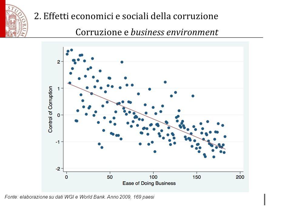Corruzione e business environment Fonte: elaborazione su dati WGI e World Bank. Anno 2009, 169 paesi 2. Effetti economici e sociali della corruzione