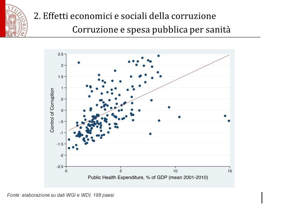 Corruzione e spesa pubblica per sanità Fonte: elaborazione su dati WGI e WDI, 188 paesi 2. Effetti economici e sociali della corruzione