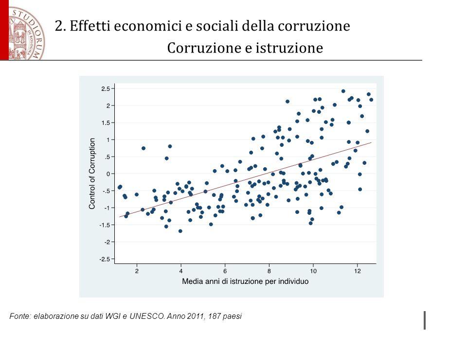 Corruzione e istruzione Fonte: elaborazione su dati WGI e UNESCO. Anno 2011, 187 paesi 2. Effetti economici e sociali della corruzione
