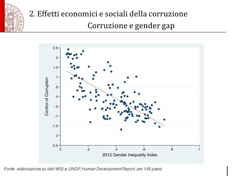 Corruzione e gender gap Fonte: elaborazione su dati WGI e UNDP, Human Development Report, per 148 paesi 2. Effetti economici e sociali della corruzion