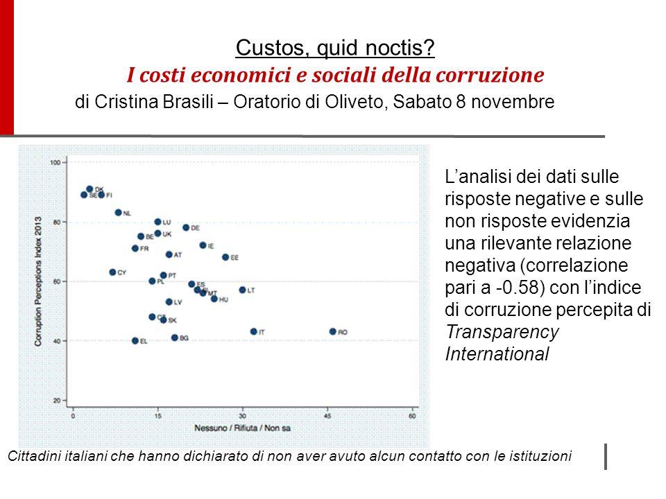 L'analisi dei dati sulle risposte negative e sulle non risposte evidenzia una rilevante relazione negativa (correlazione pari a -0.58) con l'indice di