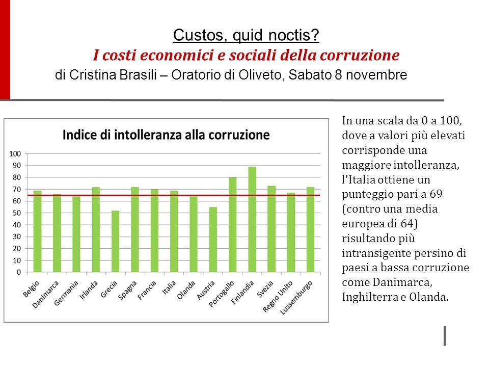 In una scala da 0 a 100, dove a valori più elevati corrisponde una maggiore intolleranza, l'Italia ottiene un punteggio pari a 69 (contro una media eu
