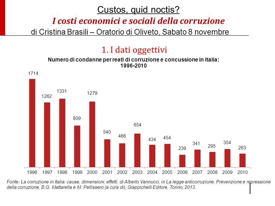 1. I dati oggettivi Fonte: La corruzione in Italia: cause, dimensioni, effetti, di Alberto Vannucci, in La legge anticorruzione. Prevenzione e repress
