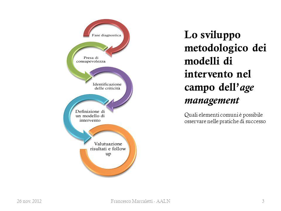 Lo sviluppo metodologico dei modelli di intervento nel campo dell' age management Quali elementi comuni è possibile osservare nelle pratiche di succes