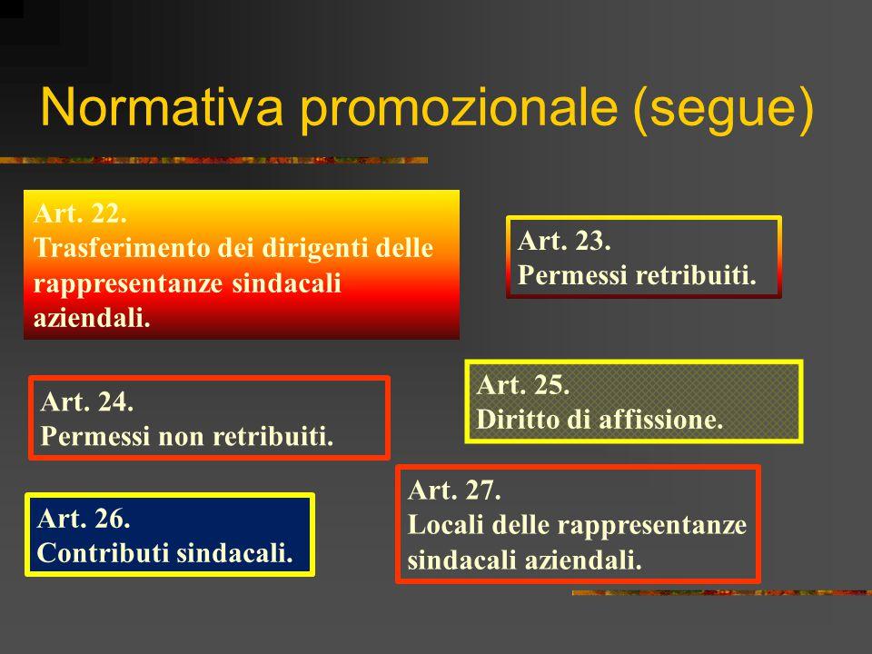 Normativa promozionale (segue) Art. 22. Trasferimento dei dirigenti delle rappresentanze sindacali aziendali. Art. 23. Permessi retribuiti. Art. 24. P
