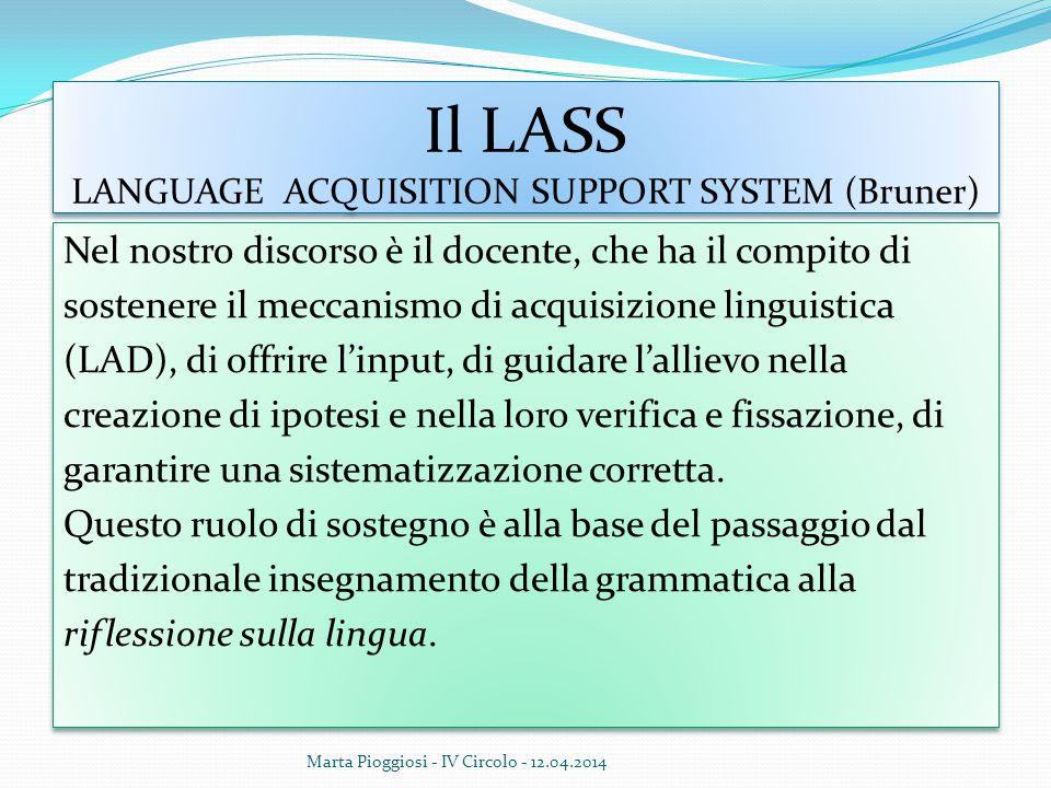 Il LASS LANGUAGE ACQUISITION SUPPORT SYSTEM (Bruner) Nel nostro discorso è il docente, che ha il compito di sostenere il meccanismo di acquisizione li