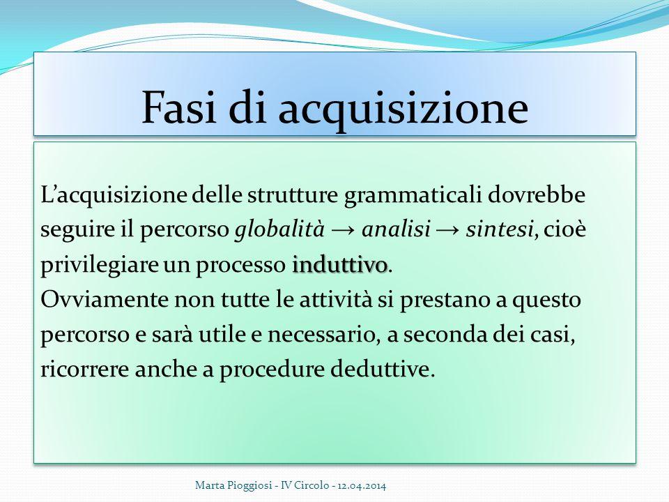 Fasi di acquisizione L'acquisizione delle strutture grammaticali dovrebbe seguire il percorso globalità → analisi → sintesi, cioè induttivo privilegia