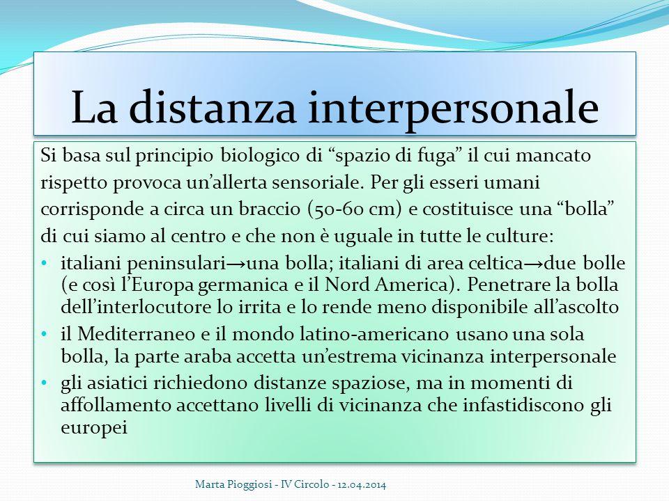 """La distanza interpersonale Si basa sul principio biologico di """"spazio di fuga"""" il cui mancato rispetto provoca un'allerta sensoriale. Per gli esseri u"""