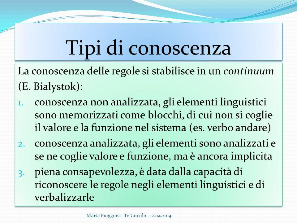 Tipi di conoscenza La conoscenza delle regole si stabilisce in un continuum (E. Bialystok): 1. conoscenza non analizzata, gli elementi linguistici son
