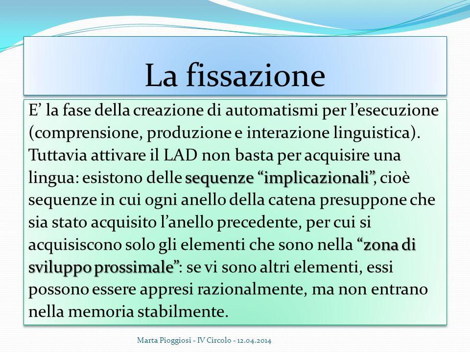 La fissazione E' la fase della creazione di automatismi per l'esecuzione (comprensione, produzione e interazione linguistica). Tuttavia attivare il LA