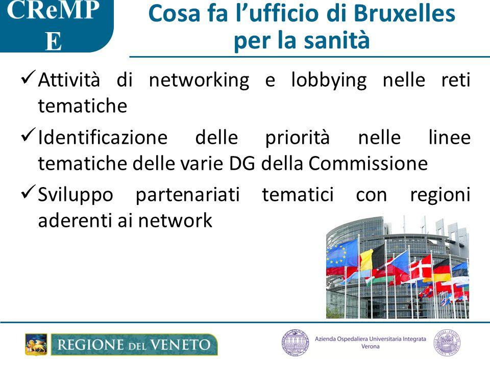 Cosa fa l'ufficio di Bruxelles per la sanità Attività di networking e lobbying nelle reti tematiche Identificazione delle priorità nelle linee tematiche delle varie DG della Commissione Sviluppo partenariati tematici con regioni aderenti ai network