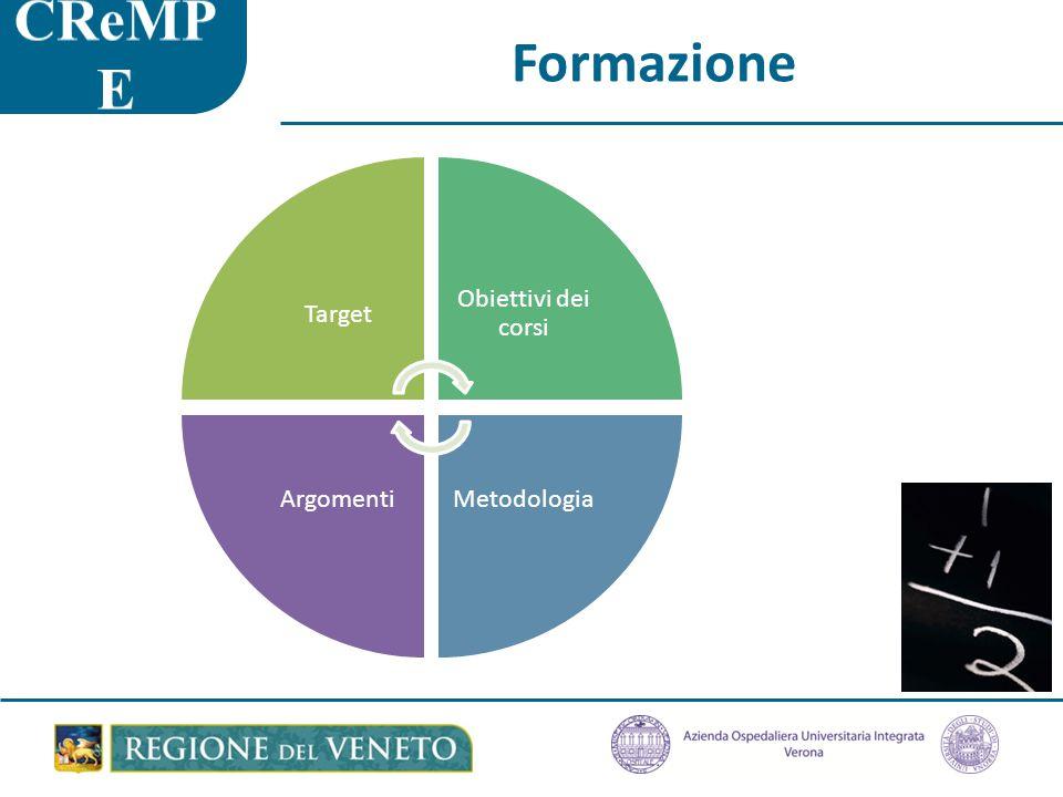 Formazione Target Obiettivi dei corsi MetodologiaArgomenti