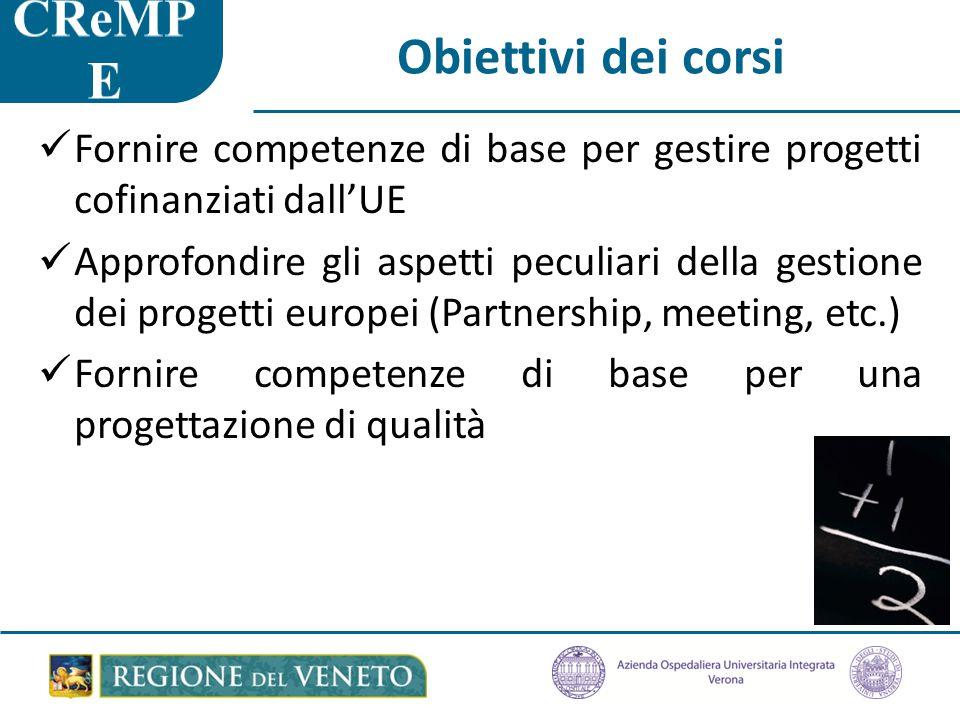 Obiettivi dei corsi Fornire competenze di base per gestire progetti cofinanziati dall'UE Approfondire gli aspetti peculiari della gestione dei progetti europei (Partnership, meeting, etc.) Fornire competenze di base per una progettazione di qualità